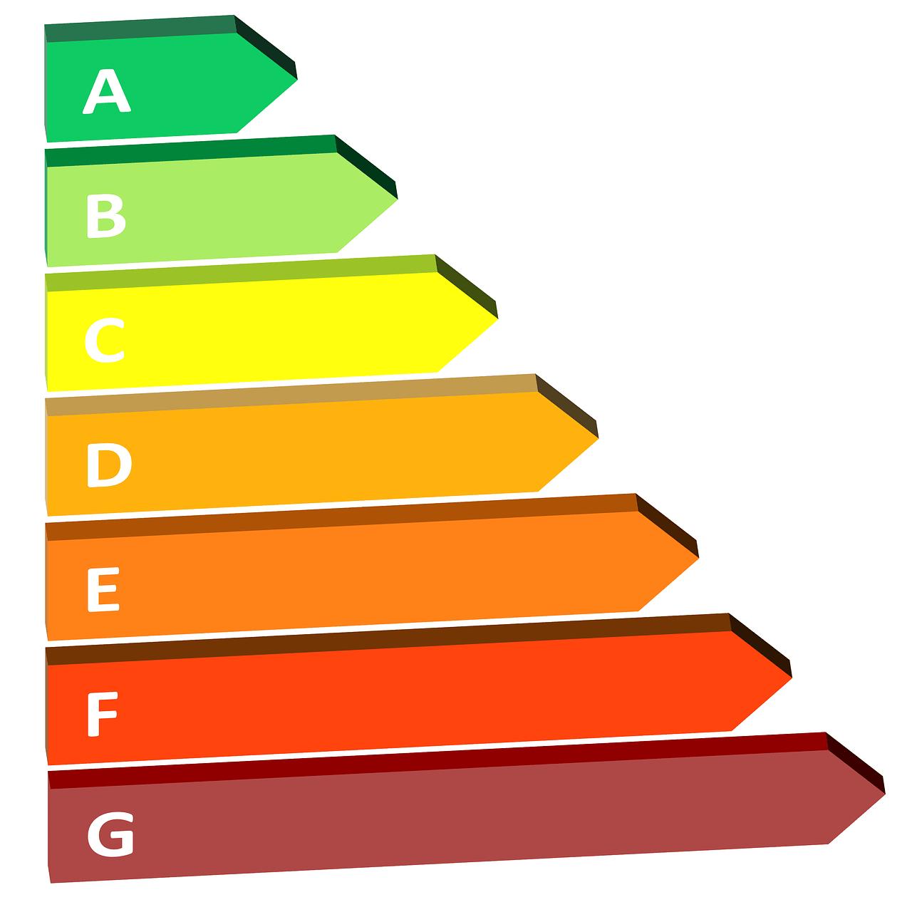 Eficiência Energética para Empresas
